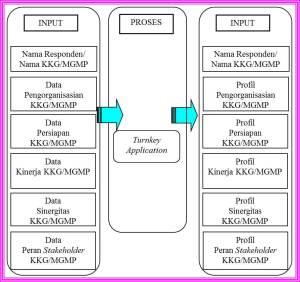 Gambar 01. Blok Diagram