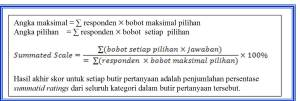 Rumus KKG MGMP Mandiri