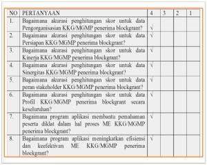Tabel 01. Uji C Perorangan