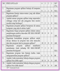 Tabel 02. Uji Coba Kelompok