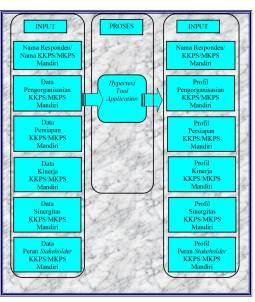 Gambar 01 Blok Diagram
