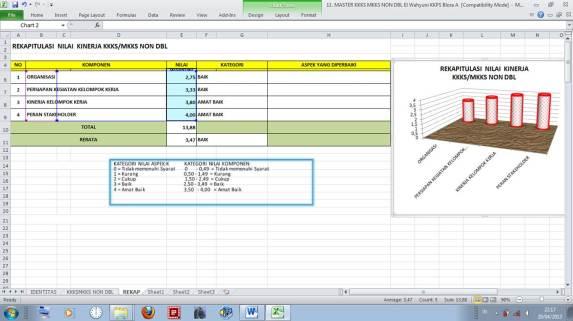 Gambar 09 Output Data
